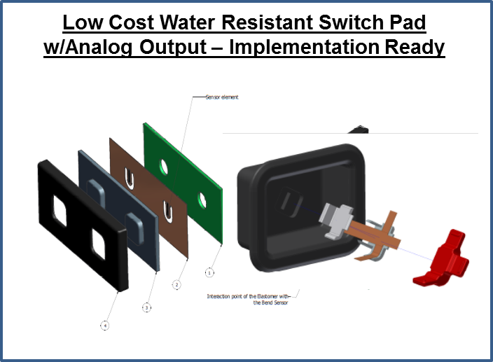 Design hmi water resistant low cost seat switch for Illuminazione design low cost