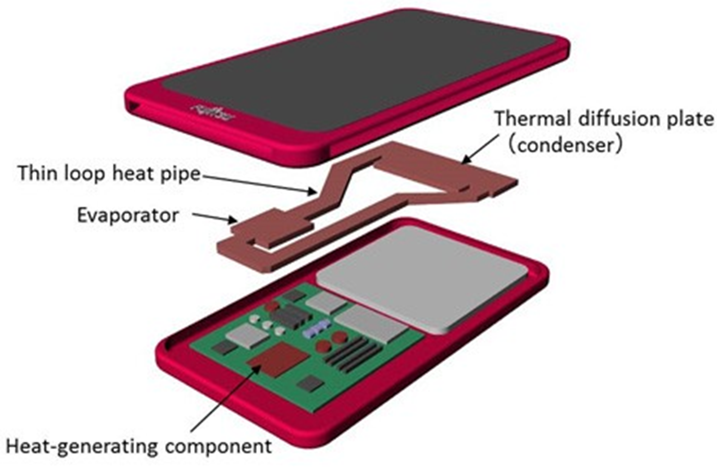 Fujitsu tech liquid-cooled smartphones