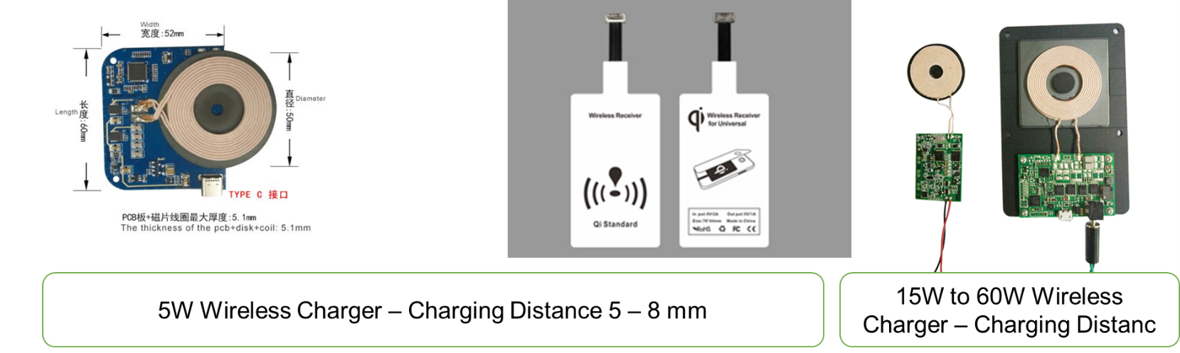 wireless power transfer developed Epc wireless power solutions – from single device charging to multiple   implementation – enabling large surface area transmission, spatial freedom for.