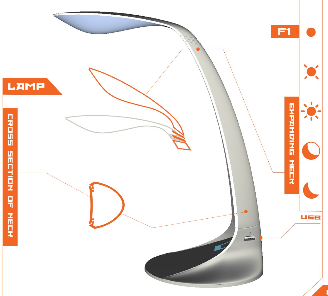 Smart Lamp with 5 Natural Light Settings