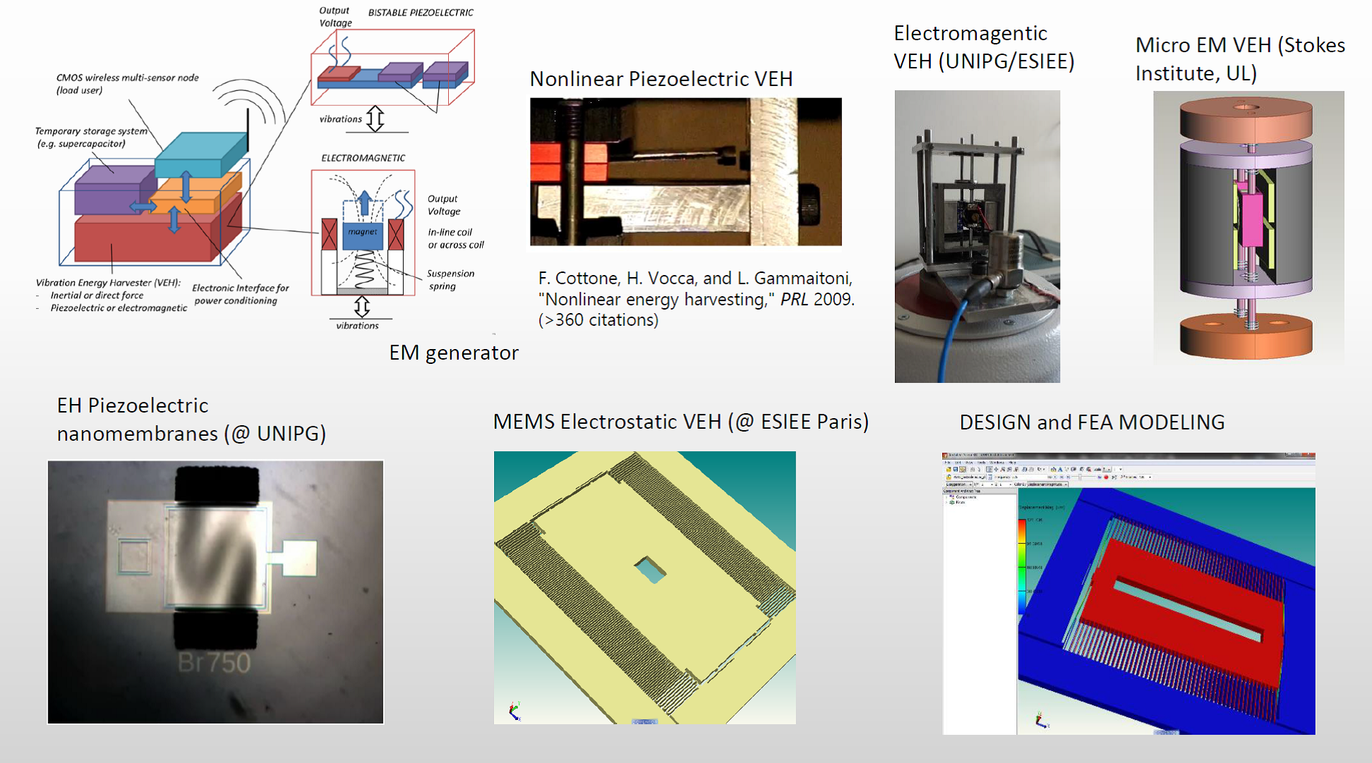 Research and Development Work on Energy Harvesting Technology