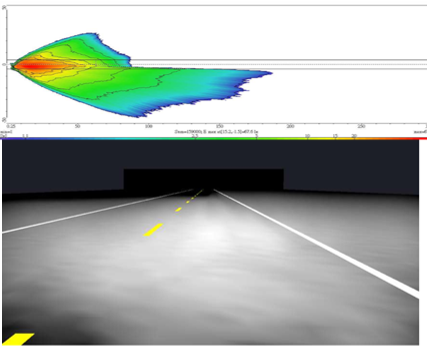 Next Generation Bi-Function Headlamp – Static Road Simulation Comparisons
