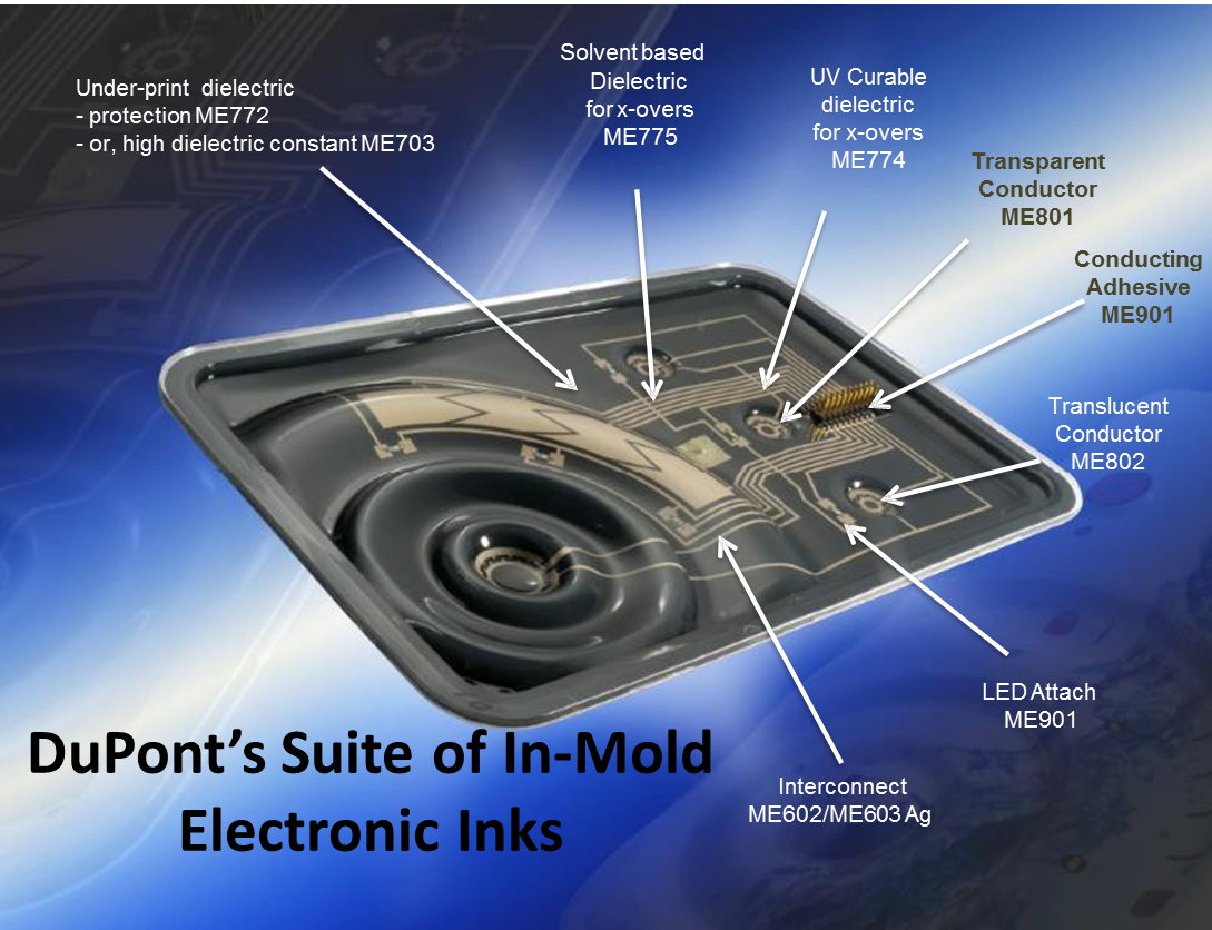 In Mold Electronic Application Design