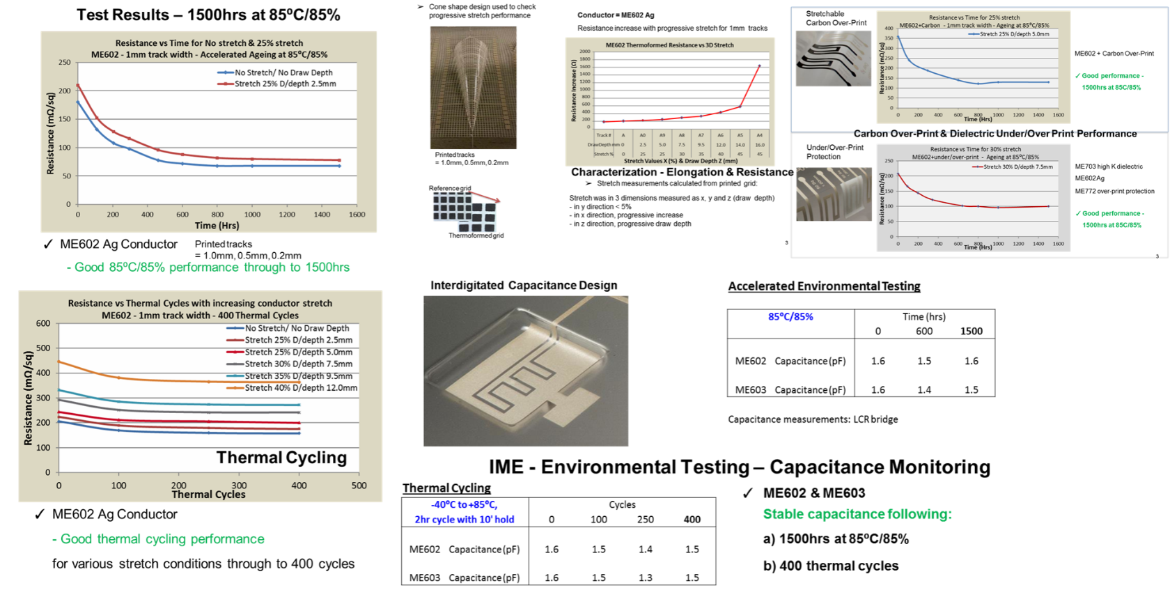 Design Hmi In Mold Electronic Application Circuits Touch Switch Flexible Hybrid Electronics Or Is A Technology Being Pursued For By All Major 100
