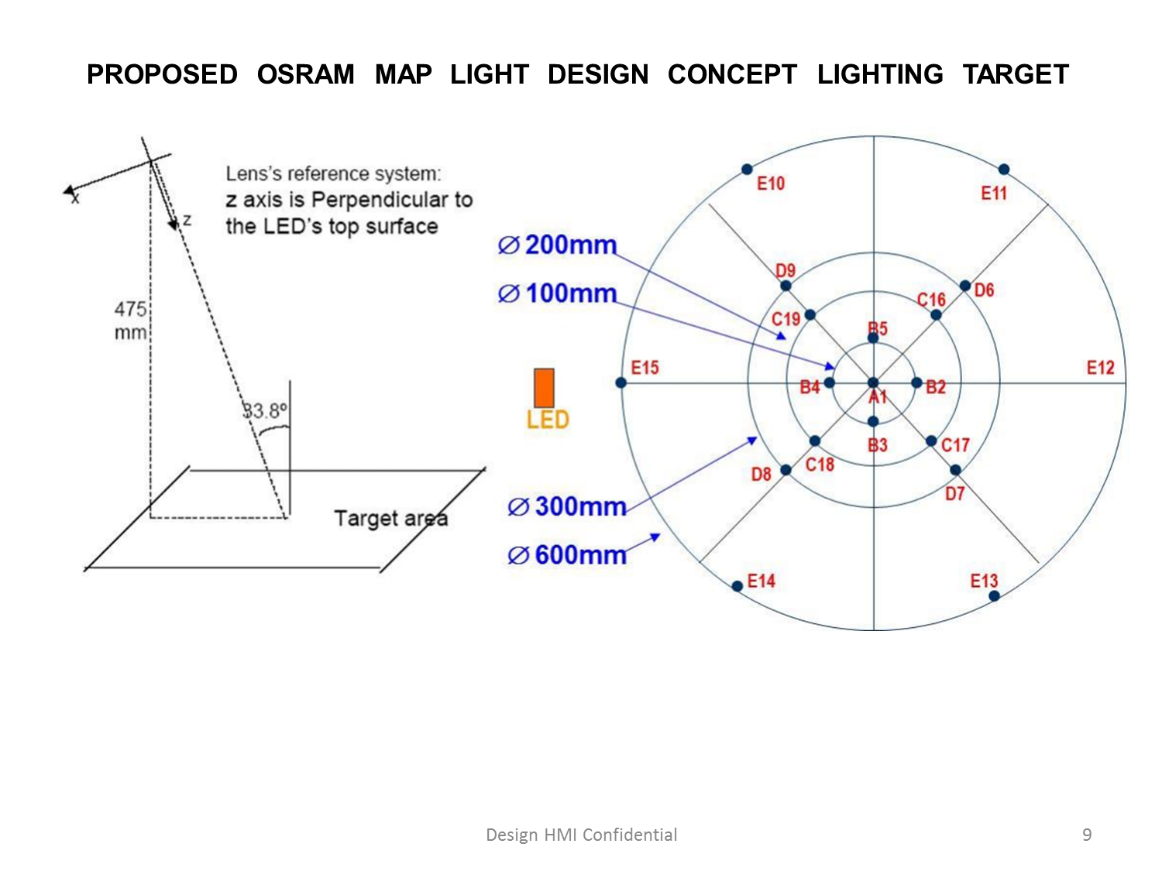 OVH Map Light / Reading Lamp Design